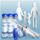 백신,사망,접종