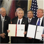 미국,농산물,중국,무역합의