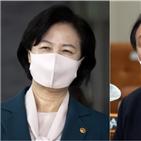 장관,발동,추미애,윤석열,수사지휘권