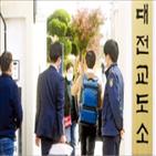 입교,대체복무요원,대전교도소