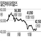 동박,주가,일진머티리얼즈,SKC