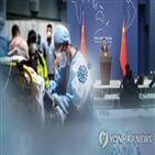 음모론,코로나19,미국,바이러스,통계,비율,중국,조사,응답자