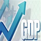 성장률,반등,수출,포인트,1.9,성장,연간