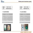 제품,적용,파워리퍼블릭,의료기기,출시,충전