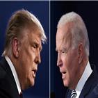 미국,웨이브,선거,트럼프,대통령,상황,중국