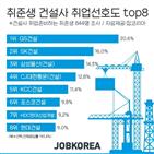 GS건설,건설,삼성물산,취업,건설사