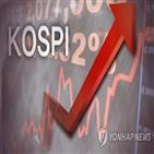 코로나19,국가,한국,아시아,투자