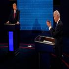 대선,후보,수익률,민주당,대통령,트럼프,미국,시장,불확실성,승리