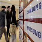스마트폰,인도,시장,삼성전자,온라인