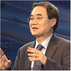 중국,코로나,엔화,전망,글로벌,시대,경기,이후