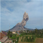 화산,시나붕,인도네시아