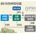 펀드,하나은행,옵티머스,자금,동결,자산,사기,수탁은행,대표,의혹