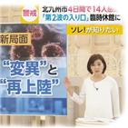 일본,코로나19,상황,이사장,도쿄