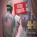 대한,미국,수입규제,조사,무역장벽,중국