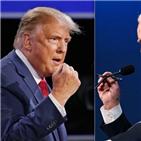 미국,바이든,증시,트럼프,당선,후보,민주당,대선,정책,경기