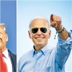 후보,미국,바이든,보고서,견제