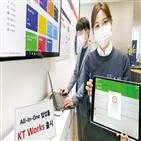 시장,협업툴,업무,화상회의,웍스,기업,협업,서비스