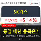 SK가스,보이,시각