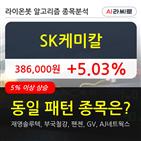 SK케미칼,기관,000주
