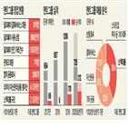 앤트그룹,상장,중단,대출,블록체인,중국,최대,계획,조치