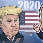 바이든,후보,개표,조지아,트럼프,펜실베이니아,재검표,대통령,포인트,소송