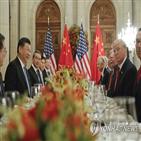 미국,중국,관계,주중,대사,대선,국무위원