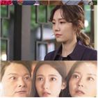 김원태,김보라,엄마
