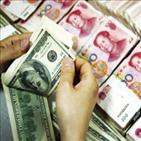 환율,달러,한국,원화,가치,바이든,분석,전망,빠른
