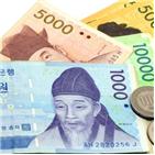 영정,표준영정,해제,화폐,한은,머릿돌,지정