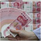 위안화,강세,중국,달러,기준환율