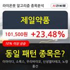 제일약품,보이,23.48