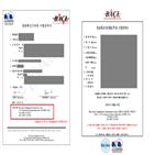 시험성적서,적합성평가,미국,업체,발급,위조