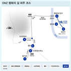구간,평화,DMZ,탐방,파주