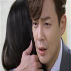 한유정,유민혁,전화,병원