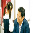 필름,작품,담보,감정,제작,감독,윤제균,CJ,가족,영화