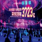 알리바바,쇼핑,중국,축제,브랜드,거래액,행사,11·11,위안,가운데
