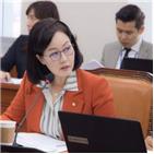 장관,김현미,국토부,집값