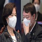 장관,차장,기소,검사장,서울고검,과정