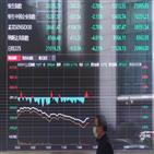 중국,주식,미국,전기차,투자자,자금,금리,채권