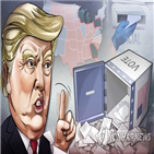 트럼프,대통령,승리,바이든,언론