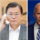 통화,바이든,동맹,당선인,대통령,강화,한국,트럼프,협력,호주