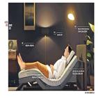 매트리스,온도,숙면,침실,수면,습도,렘수면