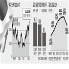 회복,일본,주가,일본은행,분석,발표,미국,코로나19,이후