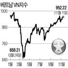 펀드,수익률,신흥국,베트남,지수,글로벌,자금,증시