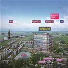 상업시설,직산테크노타운,주변,산업단지,수요,아파트,확보