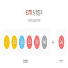 서울,당첨번호,번호,로또복권