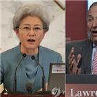 중국,미국,악화,생각
