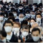 일본,정부,스가,유권자,포인트,지지율,응답자