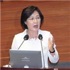 추미애,장관,검찰개혁