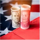 중국,미국,자산운용사,금융사,투자,이상,외국,지분,외국인,펀드